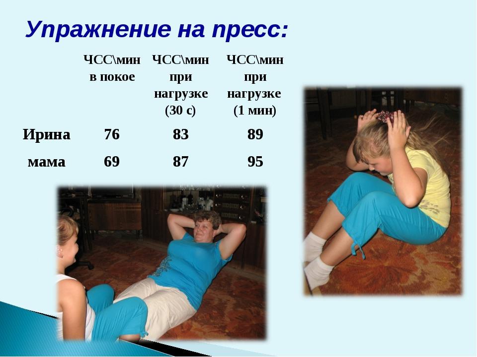 Упражнение на пресс: ЧСС\мин в покоеЧСС\мин при нагрузке (30 с)ЧСС\мин при...
