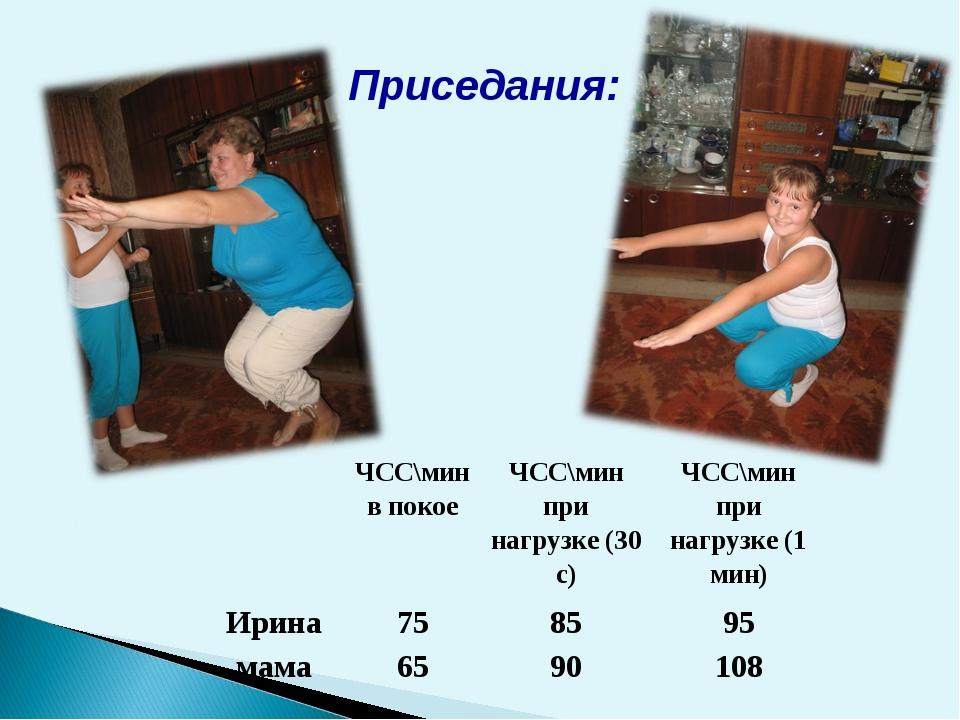 Приседания: ЧСС\мин в покоеЧСС\мин при нагрузке (30 с)ЧСС\мин при нагрузке...