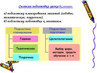 Система подготовки урока включает: а) подсистему планирования занятий (годово