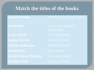 Match the titles of the books Joanne Rowling Murder on the Orient Express Roa
