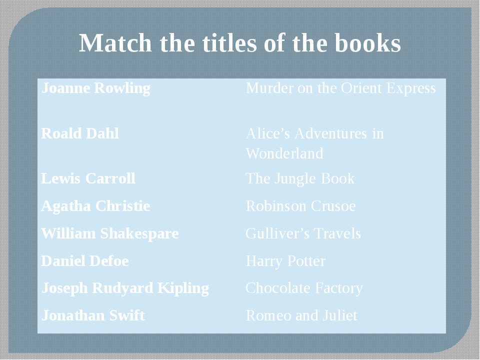 Match the titles of the books Joanne Rowling Murder on the Orient Express Roa...