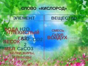СЛОВО «КИСЛОРОД» НАХОЖДЕНИЕ В ПРИРОДЕ НАХОЖДЕНИЕ В ПРИРОДЕ ВЕЩЕСТВО ВОДА СМЕС