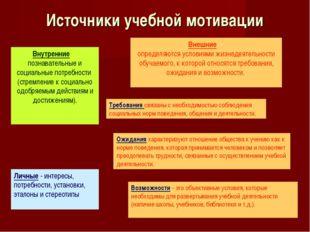 Источники учебной мотивации Внутренние – познавательные и социальные потребно