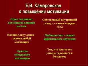 Е.В. Камаровская о повышении мотивации Опыт оказывает постоянное влияние на м