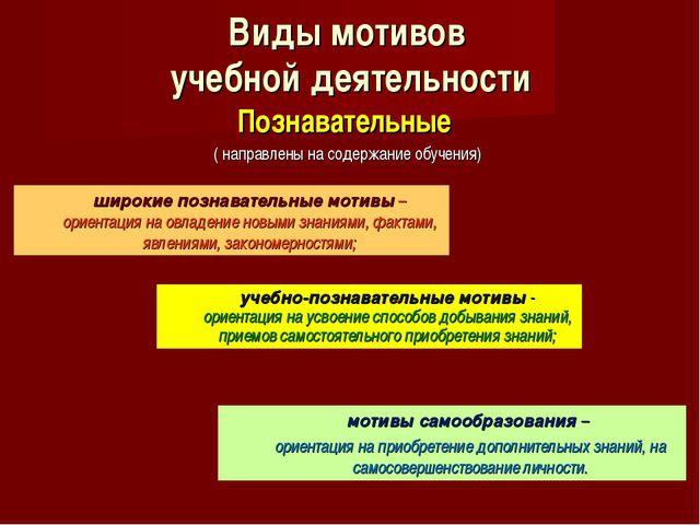 Виды мотивов учебной деятельности Познавательные ( направлены на содержание о...