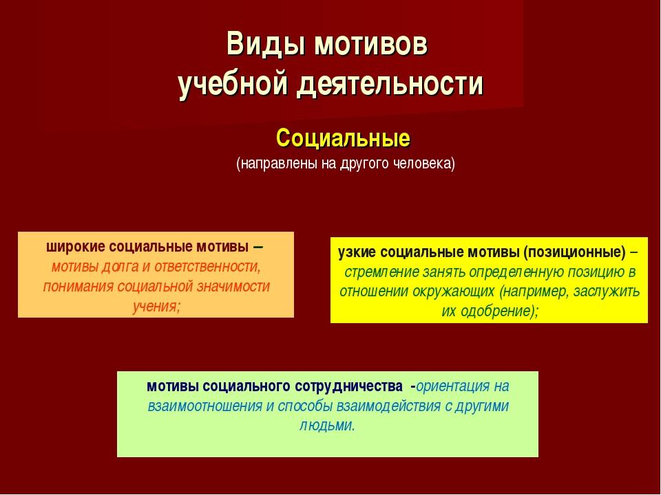 Социальные (направлены на другого человека) Виды мотивов учебной деятельности...