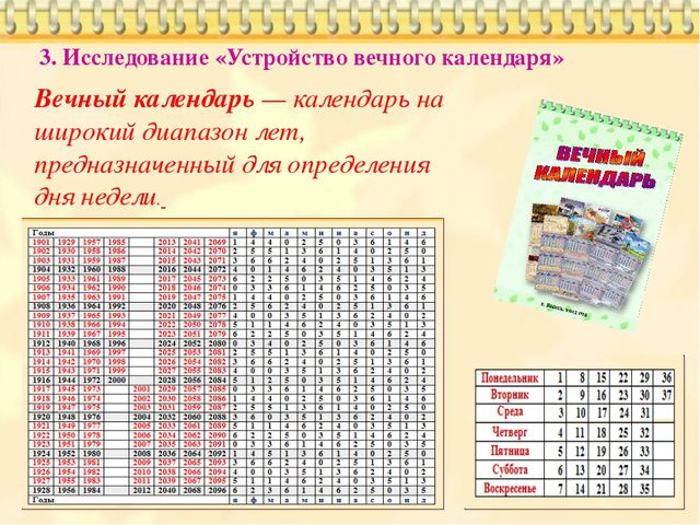 3. Исследование «Устройство вечного календаря» Вечный календарь— календарь н...