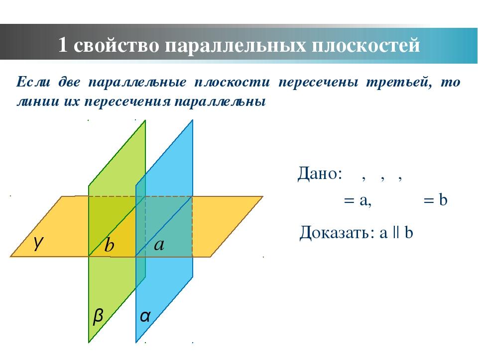 Дано: α, β, γ, α ‖ β γ ⋂ α = a, γ ⋂ β = b Доказать: a || b Если две параллель...