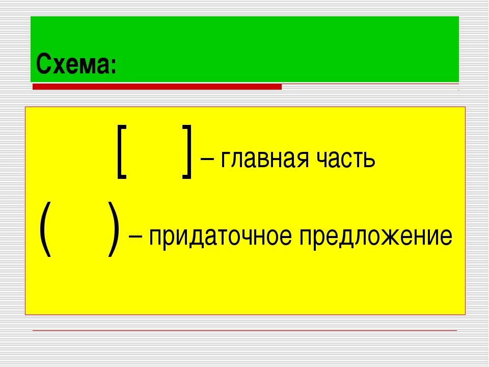 Схема: [ ] – главная часть ( ) – придаточное предложение