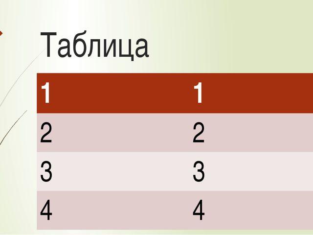 Таблица 1 1 2 2 3 3 4 4