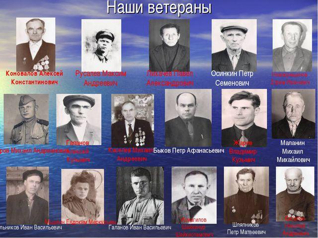 Наши ветераны Коновалов Алексей Константинович Русалев Максим Андреевич Лихач...