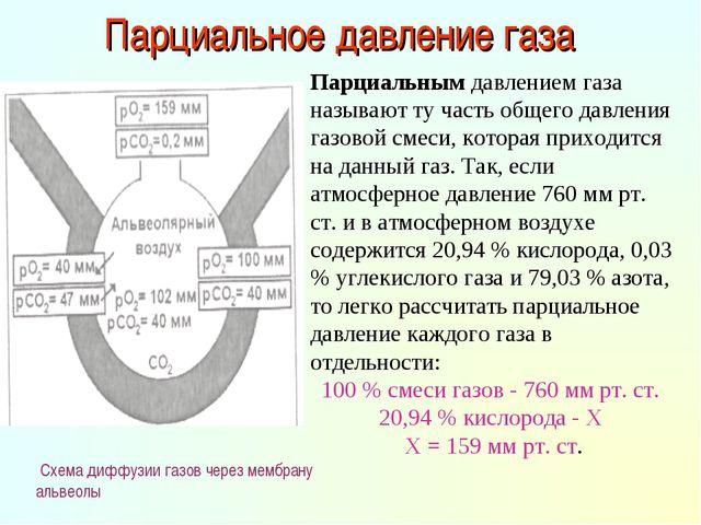 Парциальным давлением газа называют ту часть общего давления газовой смеси, к...