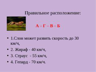 Правильное расположение: А – Г – В – Б 1.Слон может развить скорость до 30 км