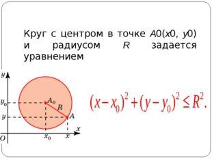 Круг с центром в точке A0(x0, y0) и радиусом R задается уравнением