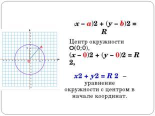 (х – а)2 + (у – b)2 = R Центр окружности О(0;0), (х – 0)2 + (у – 0)2 = R 2, х