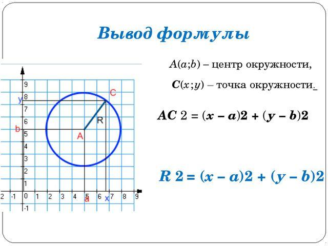 Вывод формулы А(а;b) – центр окружности, С(х ; у) – точка окружности. АС 2 =...