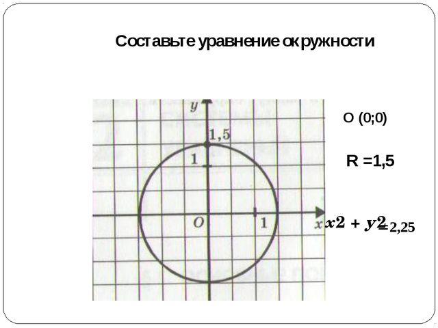 Составьте уравнение окружности О (0;0) R =1,5 х2 + у2 =2,25