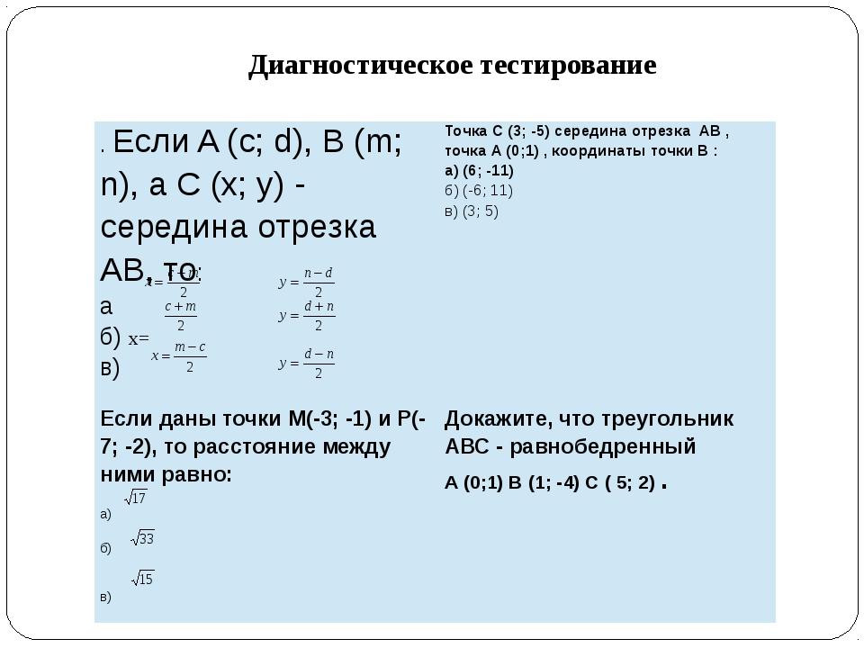 Диагностическое тестирование .ЕслиA(c;d),B(m;n), аC(x;y) - середина отрезка А...