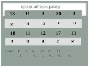 прочитай телеграмму ключ: 10 3 17 20 13 11 12 з; о; е; г; м; н; а. м н о г о