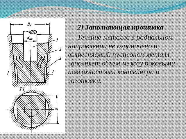 2) Заполняющая прошивка Течение металла в радиальном направлении не ограничен...