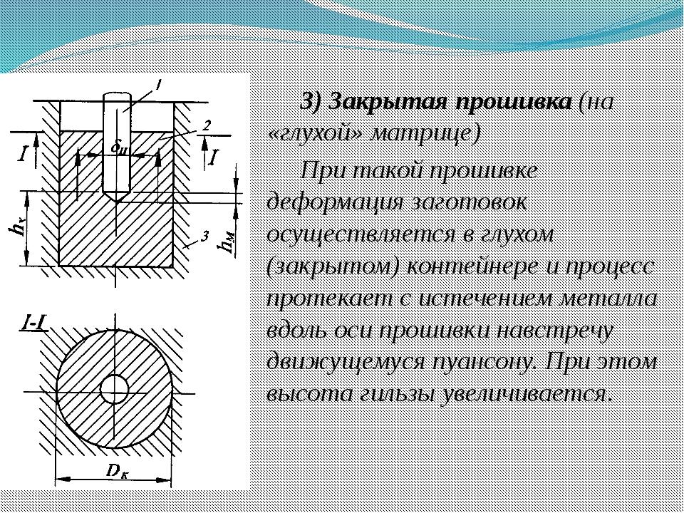 3) Закрытая прошивка (на «глухой» матрице) При такой прошивке деформация заго...