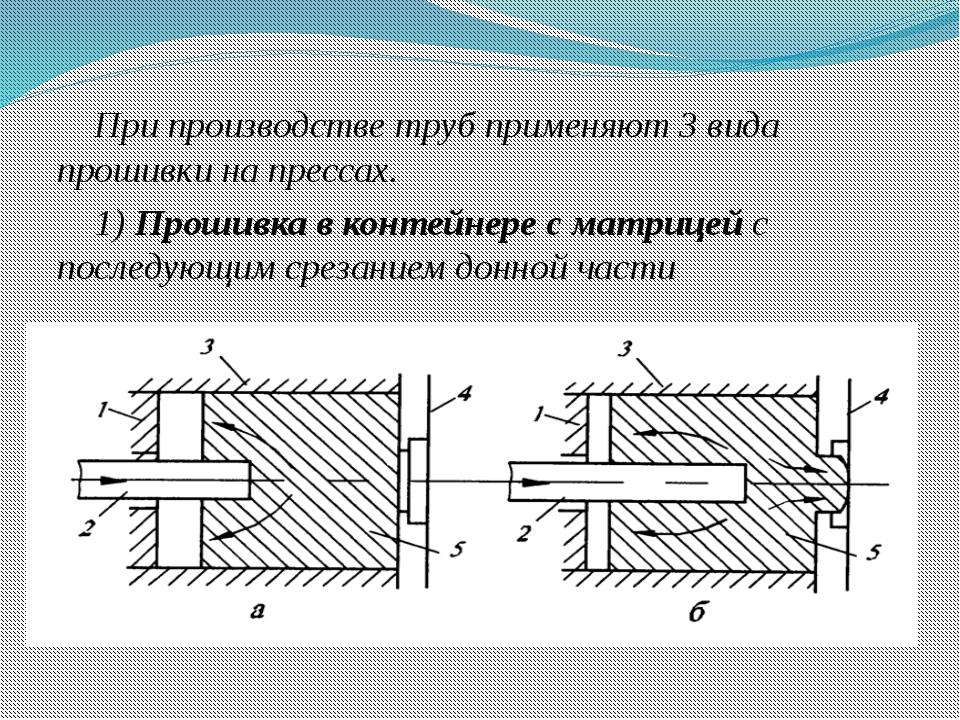 При производстве труб применяют 3 вида прошивки на прессах. 1) Прошивка в кон...