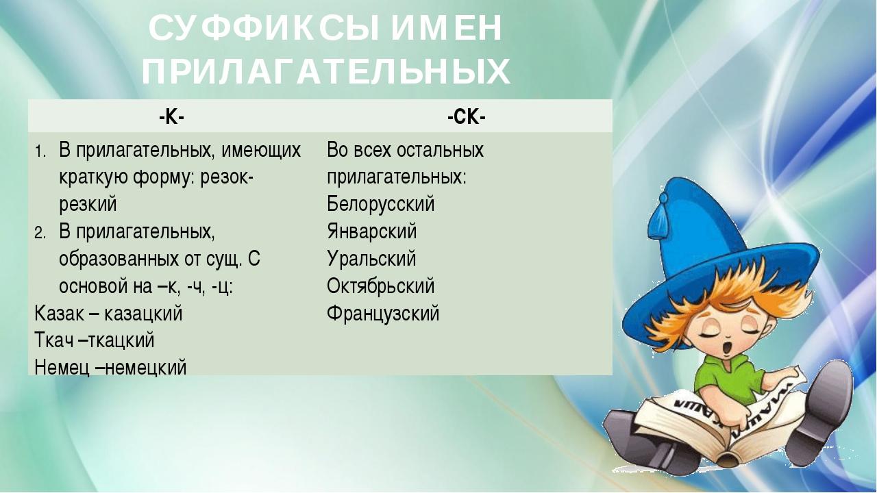 СУФФИКСЫ ИМЕН ПРИЛАГАТЕЛЬНЫХ -К- -СК- В прилагательных, имеющих краткую форм...