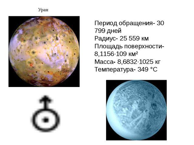 Уран Период обращения- 30 799дней Радиус- 25559км Площадь поверхности- 8,1...