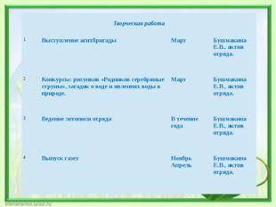 Творческая работа 1 Выступление агитбригады Март Бушмакина Е.В., актив отряд