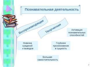 Познавательная деятельность Воспроизводящая Творческая Активация познавательн