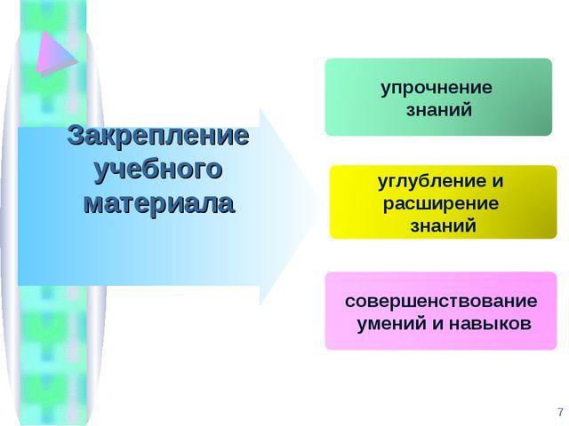 Закрепление учебного материала *