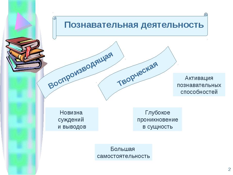Познавательная деятельность Воспроизводящая Творческая Активация познавательн...