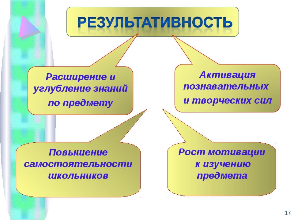* Рост мотивации к изучению предмета Повышение самостоятельности школьников
