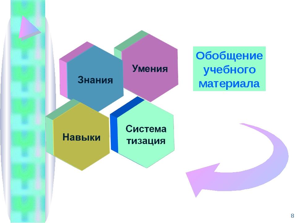 Обобщение учебного материала *