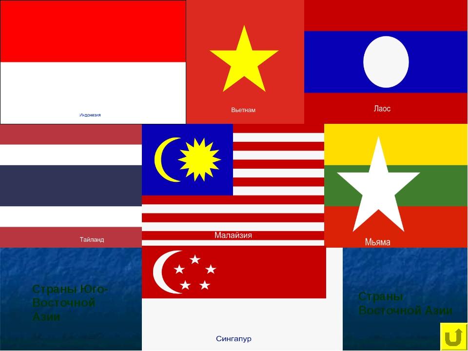Страны Восточной Азии Страны Юго-Восточной Азии