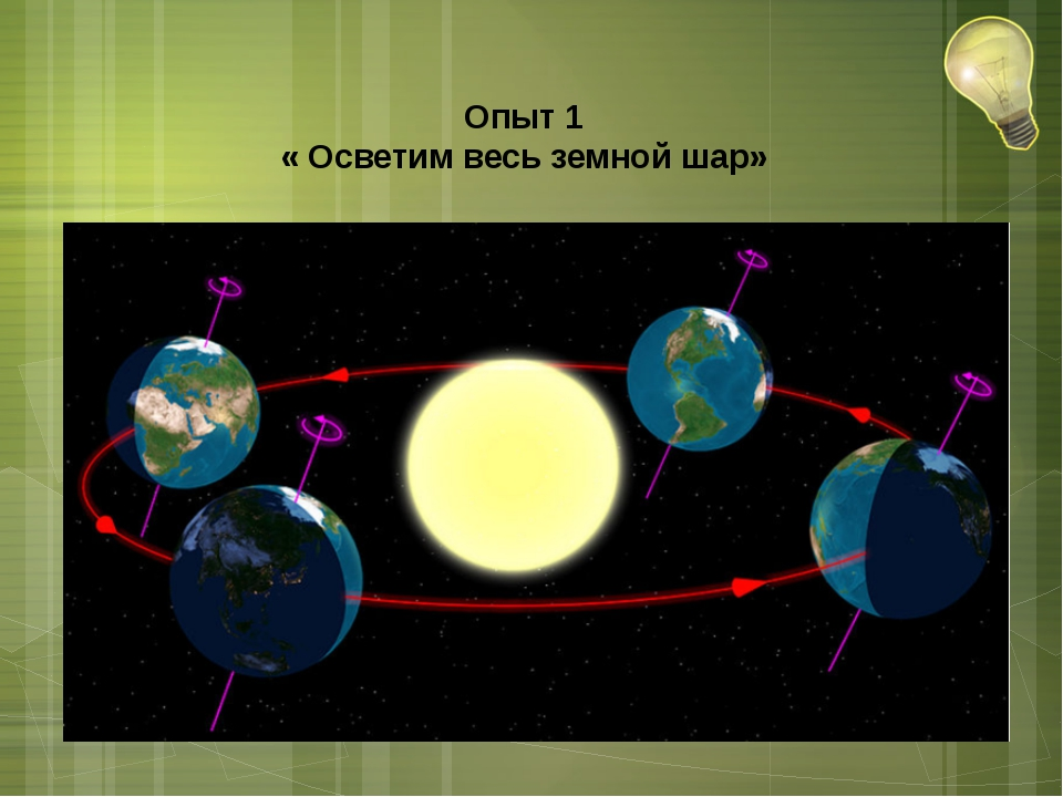 Опыт 1 « Осветим весь земной шар»
