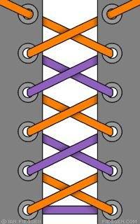 двухцветная шнуровка ботинок двумя парами плоских шнурков
