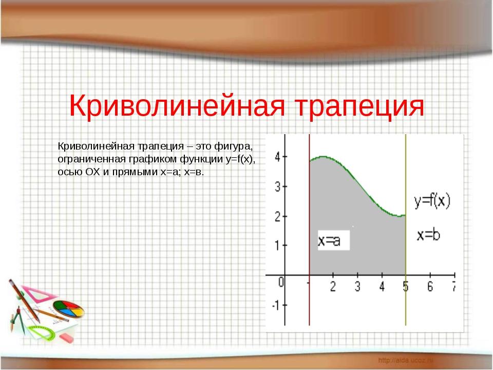 Криволинейная трапеция Криволинейная трапеция – это фигура, ограниченная гра...