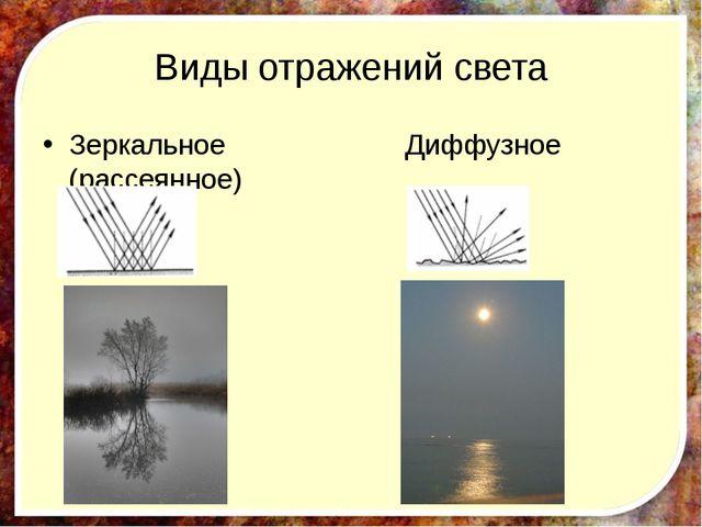 Виды отражений света Зеркальное Диффузное (рассеянное)