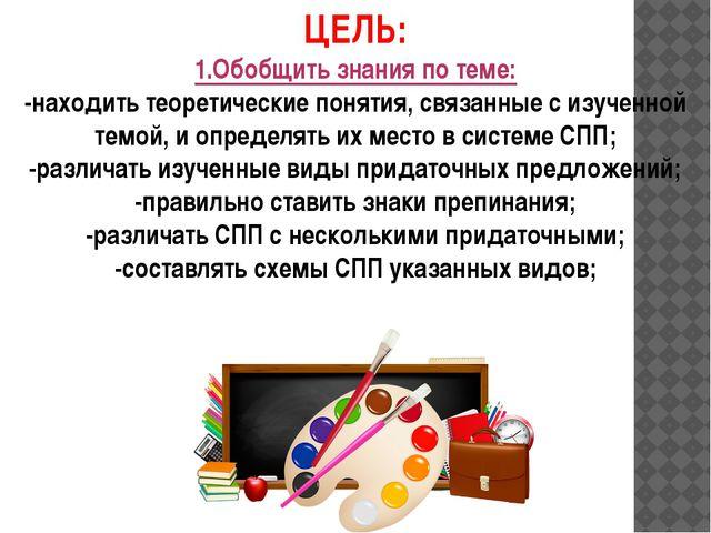ЦЕЛЬ: 1.Обобщить знания по теме: -находить теоретические понятия, связанные с...