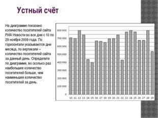 Устный счёт На диаграмме показано количество посетителей сайта РИА Новости во