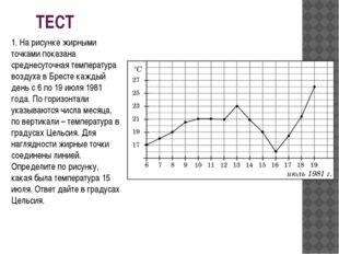 ТЕСТ 1. На рисунке жирными точками показана среднесуточная температура воздух