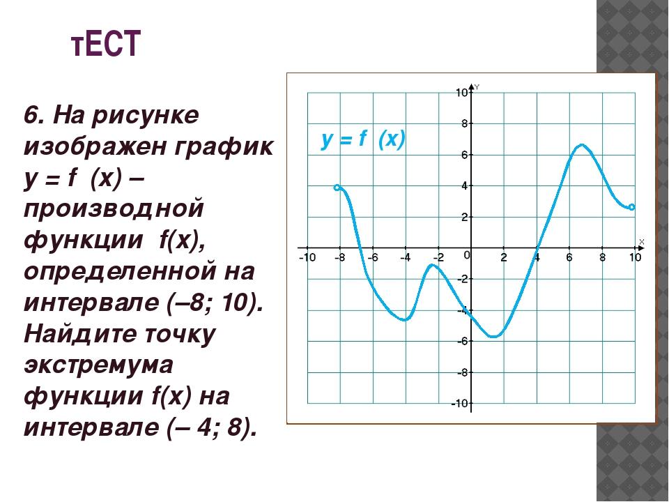 тЕСТ у = f ′(x) 6. На рисунке изображен график у = f ′(x)– производной функц...