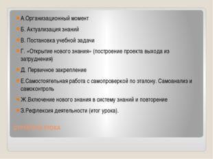 СТРУКТУРА УРОКА  А.Организационный момент Б. Актуализация знаний В. Постан