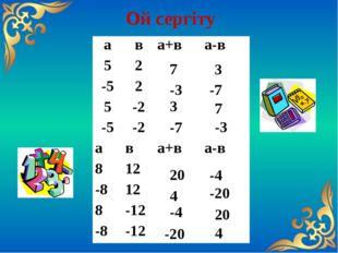 Ой сергіту 7 3 -3 3 -7 7 -7 -3 20 -4 4 -4 -20 20 -20 4 а в а+в а-в 5 2   -5
