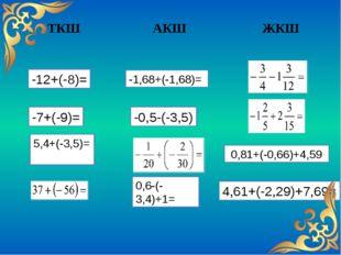 ТКШ АКШ ЖКШ -1,68+(-1,68)= -12+(-8)= -7+(-9)= -0,5-(-3,5) 5,4+(-3,5)= 0,81+(