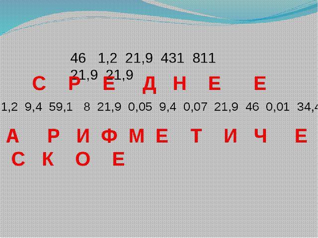 46 1,2 21,9 431 811 21,9 21,9 8,03 1,2 9,4 59,1 8 21,9 0,05 9,4 0,07 21,9 46...