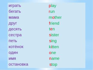 play run mother friend ten sister sing kitten one name stop играть бегать мам