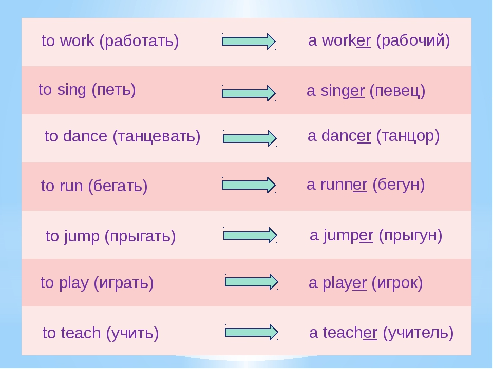 to work (работать) a worker (рабочий) to sing (петь) a singer (певец) to danc...
