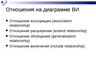 Отношения на диаграмме ВИ Отношение ассоциации (association relationship) Отн